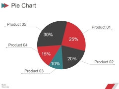 Pie Chart Ppt PowerPoint Presentation Deck