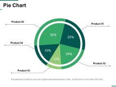 Pie Chart Ppt PowerPoint Presentation Designs Download