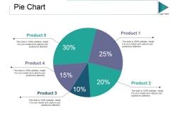 Pie Chart Ppt PowerPoint Presentation Model Grid
