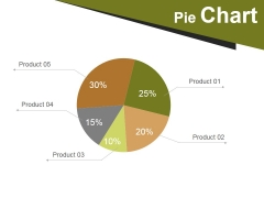 Pie Chart Ppt PowerPoint Presentation Model Icon