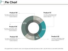 Pie Chart Ppt PowerPoint Presentation Model Smartart