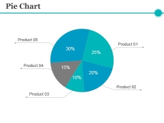 Pie Chart Ppt PowerPoint Presentation Professional Introduction