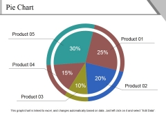 Pie Chart Ppt PowerPoint Presentation Professional Pictures