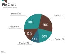 Pie Chart Ppt PowerPoint Presentation Styles Slideshow