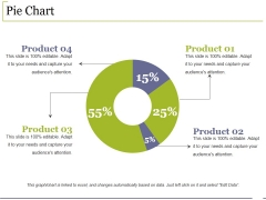 Pie Chart Ppt PowerPoint Presentation Summary Examples
