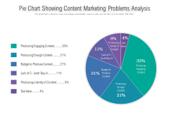 Pie Chart Showing Content Marketing Problems Analysis Ppt PowerPoint Presentation Icon Show PDF