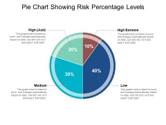 Pie Chart Showing Risk Percentage Levels Ppt PowerPoint Presentation Slides Shapes