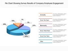 Pie Chart Showing Survey Results Of Company Employee Engagement Ppt PowerPoint Presentation Ideas PDF