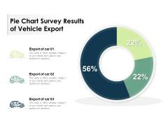 Pie Chart Survey Results Of Vehicle Export Ppt PowerPoint Presentation Portfolio Slide Portrait PDF