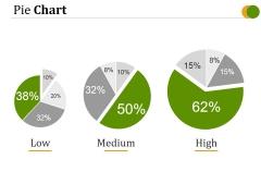 Pie Chart Template 1 Ppt PowerPoint Presentation Deck
