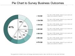 Pie Chart To Survey Business Outcomes Ppt PowerPoint Presentation File Slide Portrait