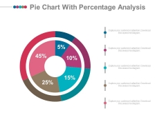 Pie Chart With Financial Data Comparison Powerpoint Slides