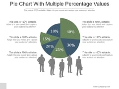 Pie Chart With Multiple Percentage Values Ppt PowerPoint Presentation Show