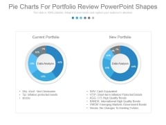 Pie Charts For Portfolio Review Powerpoint Shapes