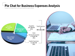 Pie Chat For Business Expenses Analysis Ppt PowerPoint Presentation File Styles PDF