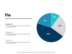 Pie Financial Graph Ppt PowerPoint Presentation Model Gridlines