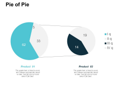 Pie Of Pie Finance Marketing Ppt Powerpoint Presentation Infographics Demonstration