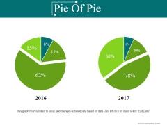 Pie Of Pie Ppt PowerPoint Presentation Ideas Slides