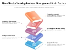 Pile Of Books Showing Business Management Basic Factors Ppt PowerPoint Presentation File Example Topics PDF