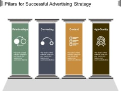 Pillars For Successful Advertising Strategy Ppt Powerpoint Presentation Icon Files