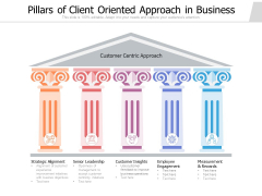 Pillars Of Client Oriented Approach In Business Ppt PowerPoint Presentation Ideas Background Images PDF