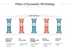 Pillars Of Successful HR Strategy Ppt PowerPoint Presentation Gallery Slideshow
