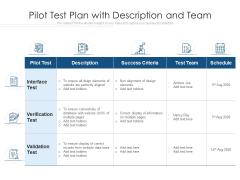 Pilot Test Plan With Description And Team Ppt PowerPoint Presentation Slides Icon PDF