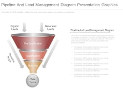 Pipeline And Lead Management Diagram Presentation Graphics