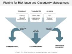 Pipeline For Risk Issue And Opportunity Management Ppt PowerPoint Presentation Portfolio Deck