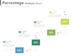 Pipeline Percentage Analysis Chart Powerpoint Slides