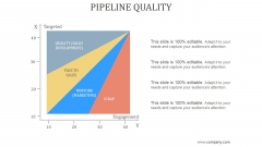 Pipeline Quality Ppt PowerPoint Presentation Guidelines