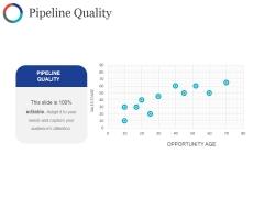 Pipeline Quality Ppt PowerPoint Presentation Portfolio Diagrams