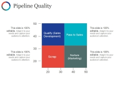 Pipeline Quality Template Ppt PowerPoint Presentation Infographics Slideshow
