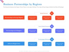 Pitch Deck For Fund Raising From Series C Funding Business Partnerships By Regions Ideas PDF