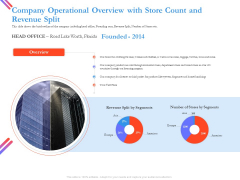 Pitch Deck For Fund Raising From Series C Funding Company Operational Overview With Store Count And Revenue Split Background PDF