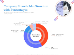 Pitch Deck For Fund Raising From Series C Funding Company Shareholder Structure With Percentages Ideas PDF