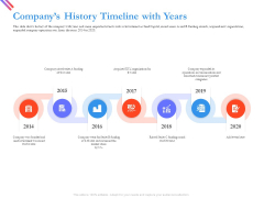 Pitch Deck For Fund Raising From Series C Funding Companys History Timeline With Years Icons PDF