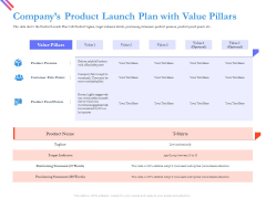 Pitch Deck For Fund Raising From Series C Funding Companys Product Launch Plan With Value Pillars Themes PDF