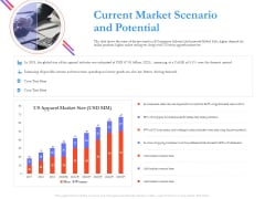 Pitch Deck For Fund Raising From Series C Funding Current Market Scenario And Potential Brochure PDF