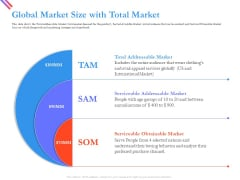Pitch Deck For Fund Raising From Series C Funding Global Market Size With Total Market Formats PDF