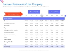 Pitch Deck For Fund Raising From Series C Funding Income Statement Of The Company Formats PDF