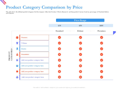 Pitch Deck For Fund Raising From Series C Funding Product Category Comparison By Price Information PDF