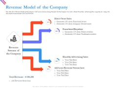 Pitch Deck For Fund Raising From Series C Funding Revenue Model Of The Company Demonstration PDF
