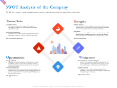 Pitch Deck For Fund Raising From Series C Funding SWOT Analysis Of The Company Themes PDF
