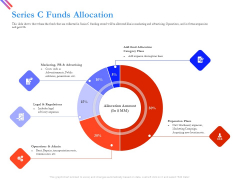 Pitch Deck For Fund Raising From Series C Funding Series C Funds Allocation Download PDF