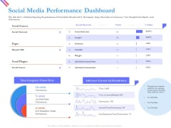 Pitch Deck For Fund Raising From Series C Funding Social Media Performance Dashboard Ideas PDF