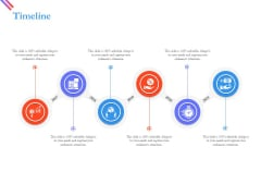 Pitch Deck For Fund Raising From Series C Funding Timeline Sample PDF
