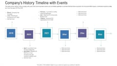 Pitch Deck For Fundraising From Angel Investors Companys History Timeline With Events Ppt Outline Format PDF