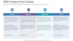 Pitch Deck For Fundraising From Angel Investors SWOT Analysis Of The Company Ppt Portfolio Outfit PDF