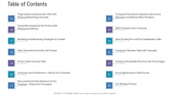 Pitch Deck For Fundraising From Angel Investors Table Of Contents Growth Ppt Ideas Backgrounds PDF